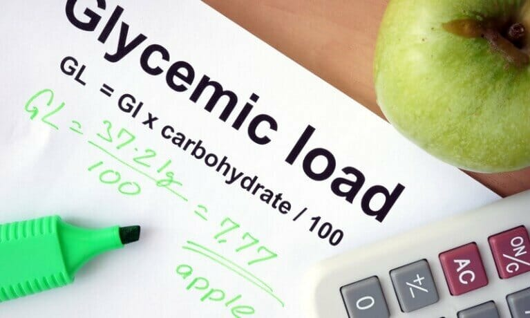 What is the Glycemic Index and Glycemic Load?   Melbourne Wellness Coaching